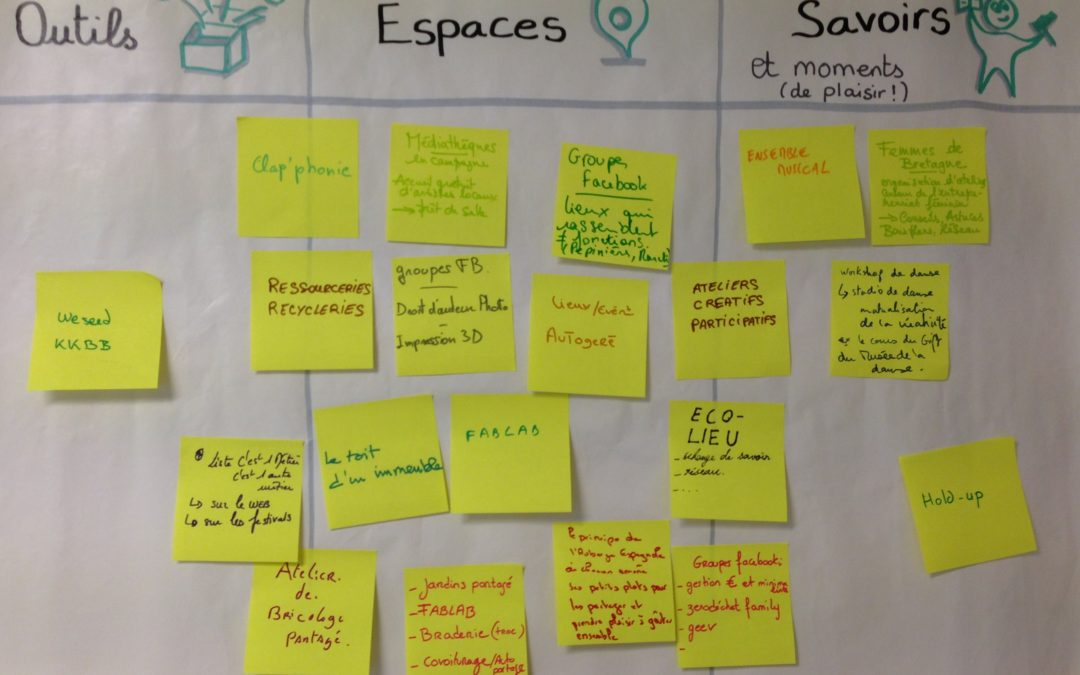 Favoriser la mutualisation dans une coopérative d'accompagnement et de gestion de projets créatifs