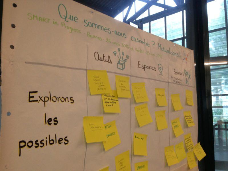 Mutualisation Smart Nantes
